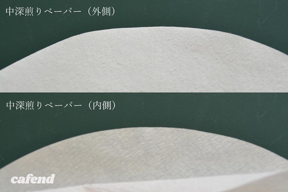 【検証】ペーパードリップの常識を覆す『CAFEC円すいコーヒーフィルター』を使ってみた!